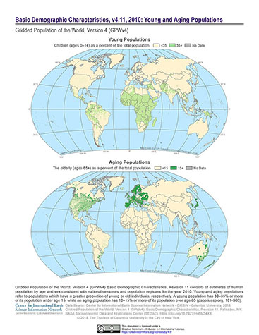 Comparison map of basic demographics, young populations on top and aging populations on bottom